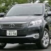 Economical SUV: Top 5 Economical SUVs